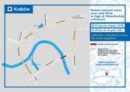 Zamknięcie mostu Nowohuckiego, zmiany w komunikacji miejskiej