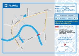 W weekend zamknięcie mostu Nowohuckiego
