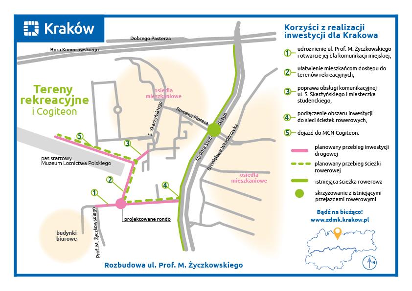 ZDMK Życzkowskiego Kraków lotnisko