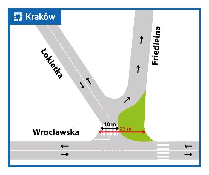 Wrocławska przebudowa Kraków Łokietka, Friedleina